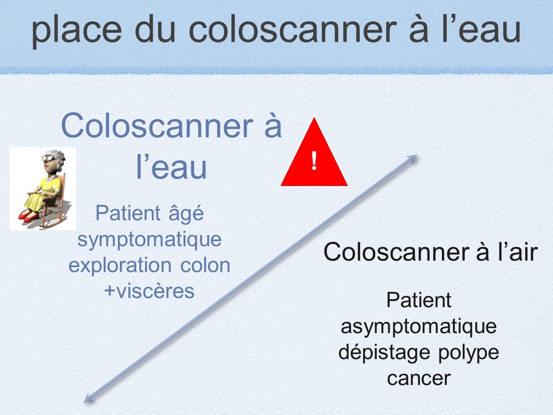 Etape 1 : préparation colique Etape 2 : distension colique Etape 3 : interprétation Coloscanner à lair= Coloscopie virtuelle Principes techniques