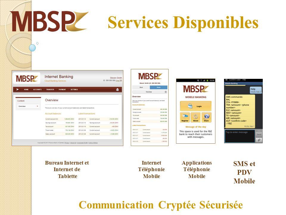 Bureau Internet et Internet de Tablette Internet Téléphonie Mobile Applications Téléphonie Mobile SMS et PDV Mobile Communication Cryptée Sécurisée Services Disponibles
