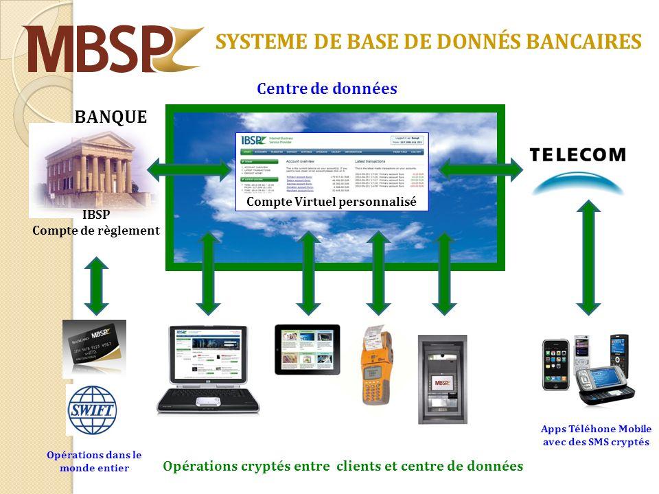 SYSTEME DE BASE DE DONNÉS BANCAIRES BANQUE IBSP Compte de règlement Compte Virtuel personnalisé Apps Téléhone Mobile avec des SMS cryptés Opérations c
