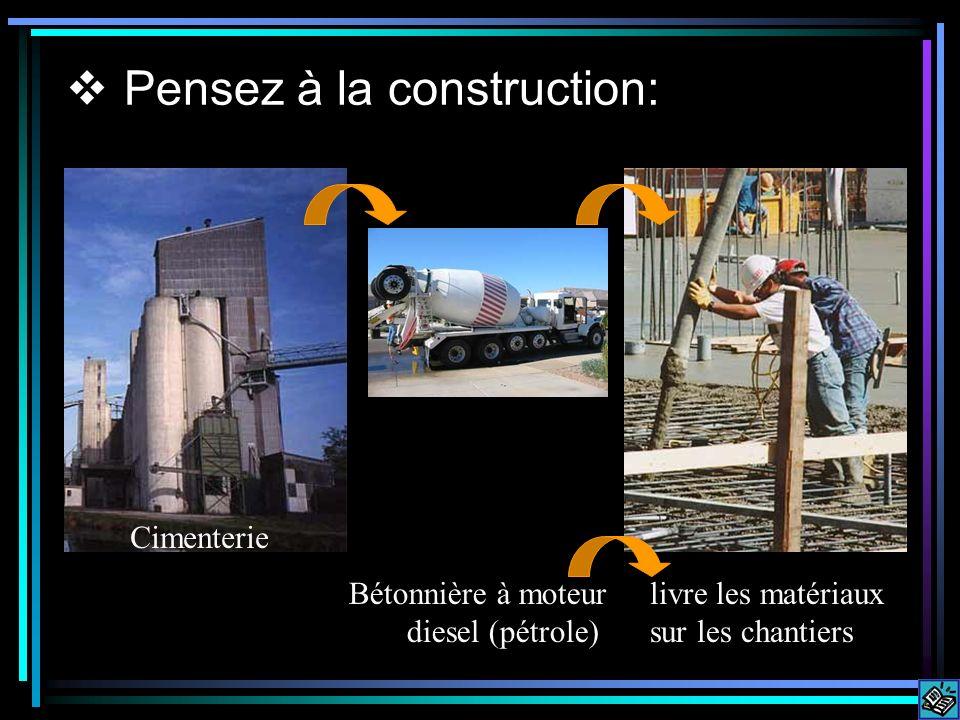 Pensez à la construction: Bétonnière à moteur diesel (pétrole) livre les matériaux sur les chantiers Cimenterie
