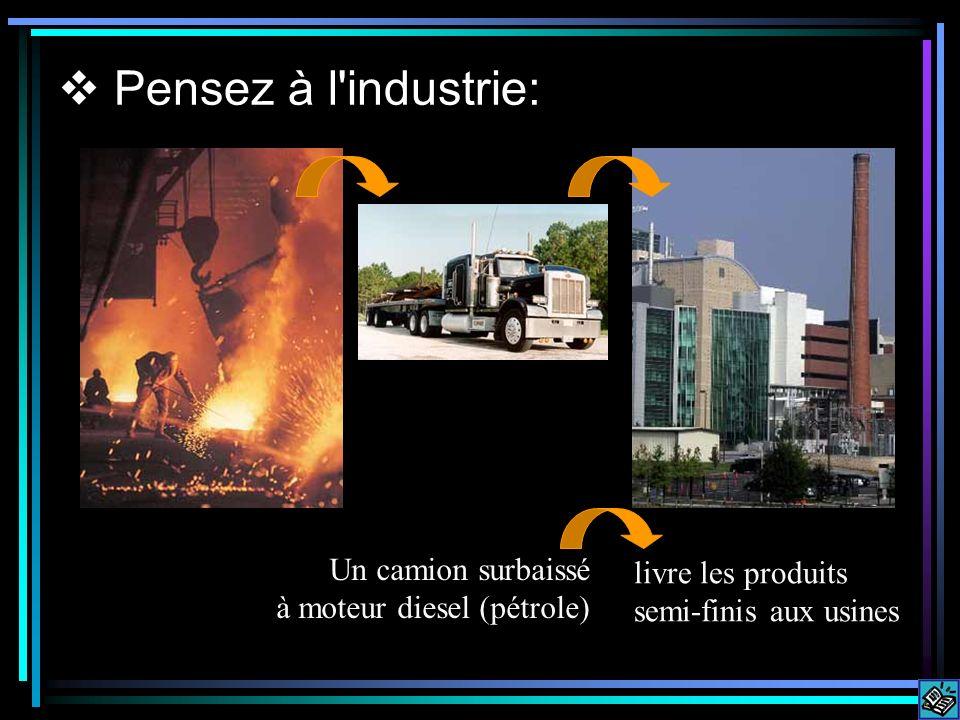 Pensez à l industrie: livre les produits semi-finis aux usines Un camion surbaissé à moteur diesel (pétrole)