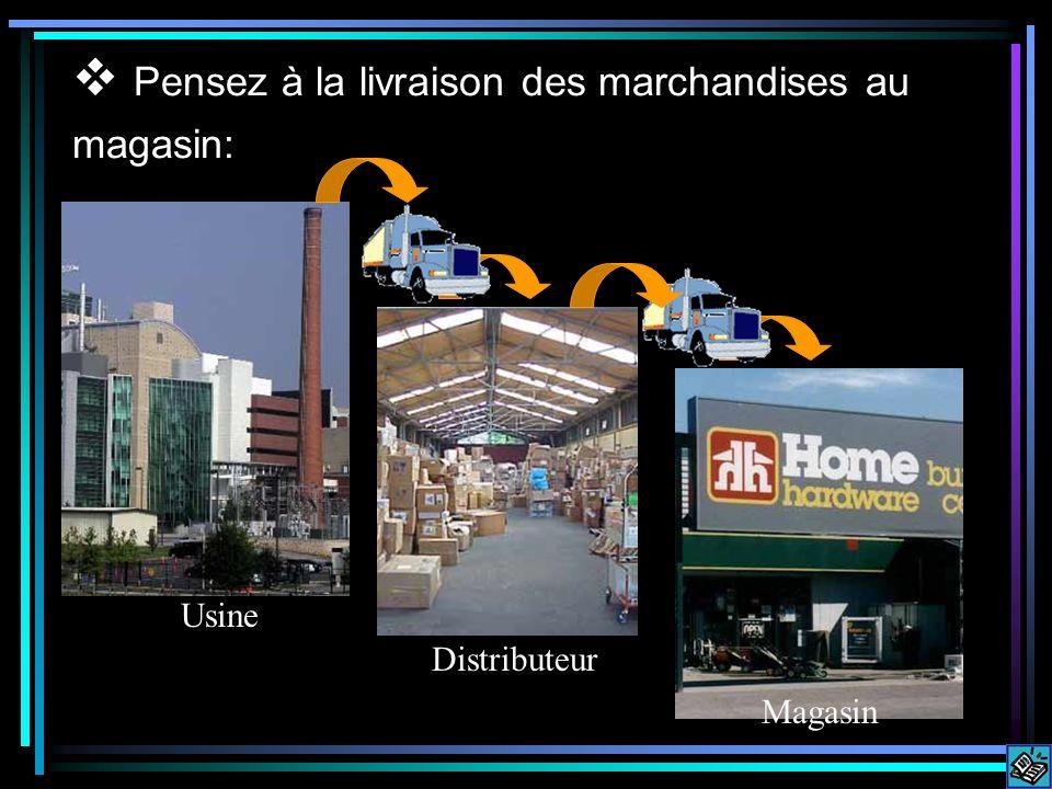 Pensez à la livraison des marchandises au magasin: Usine Distributeur Magasin