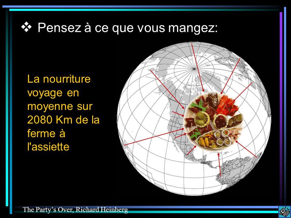 Food travels an average of 2080 km from farm to plate Pensez à ce que vous mangez: La nourriture voyage en moyenne sur 2080 Km de la ferme à l assiette The Partys Over, Richard Heinberg