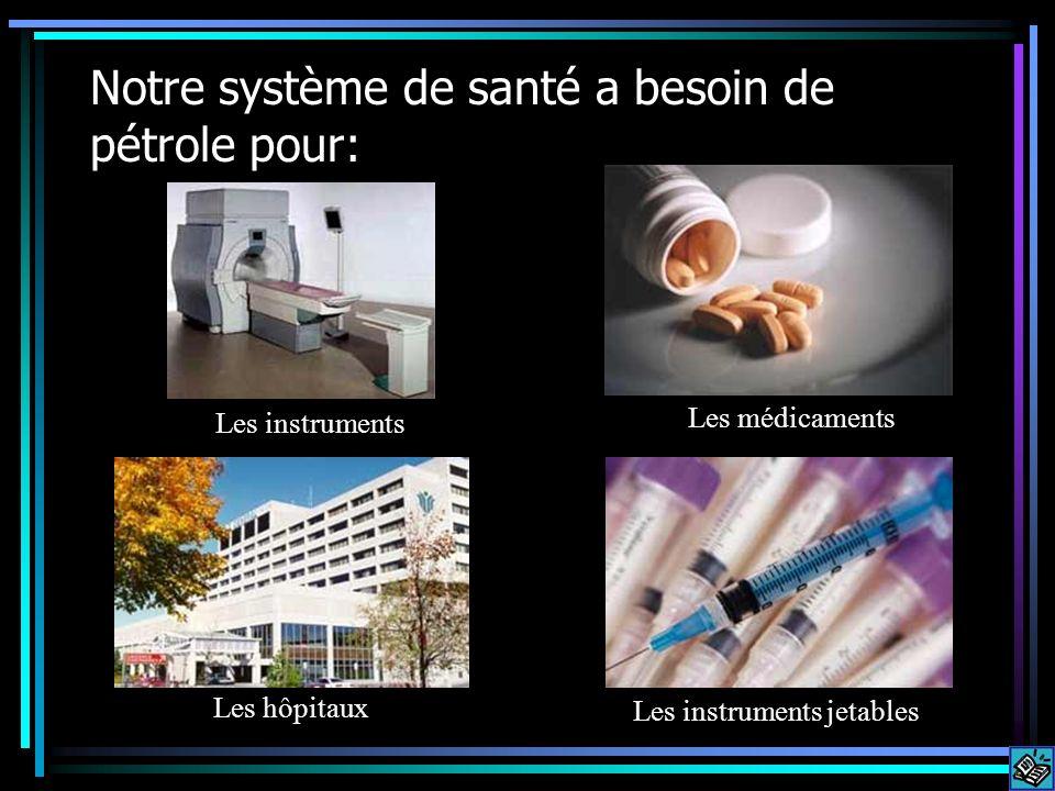 Notre système de santé a besoin de pétrole pour: Les hôpitaux Les instruments Les instruments jetables Les médicaments