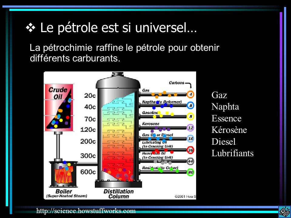 Le pétrole est si universel… La pétrochimie raffine le pétrole pour obtenir différents carburants.
