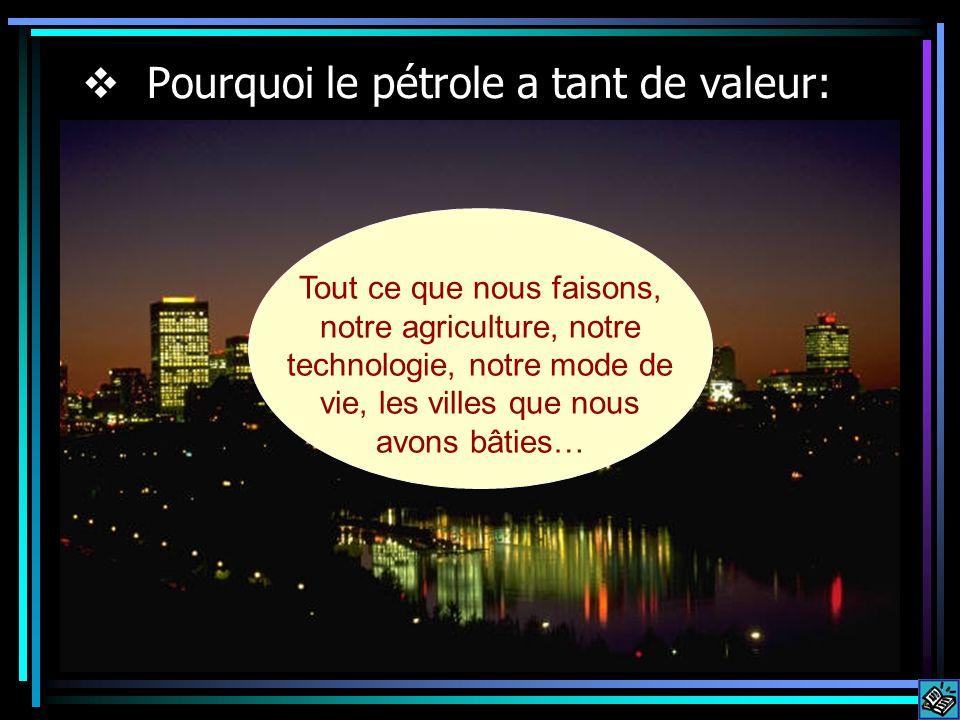 Pourquoi le pétrole a tant de valeur: Tout ce que nous faisons, notre agriculture, notre technologie, notre mode de vie, les villes que nous avons bâties…