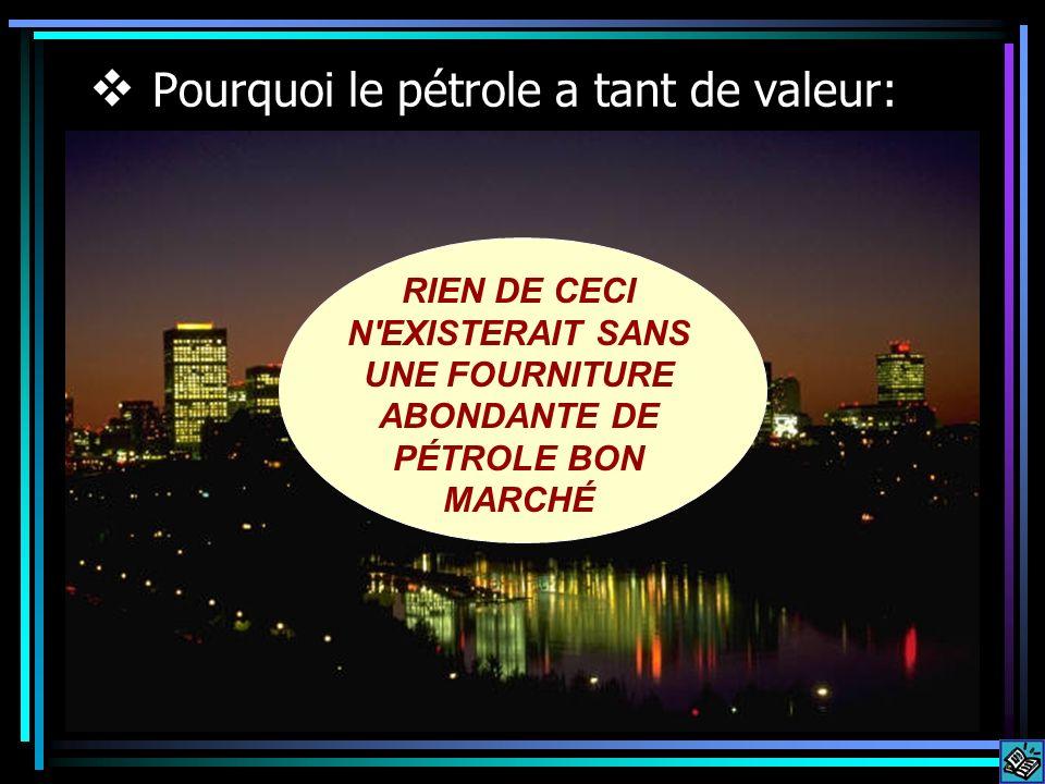 Pourquoi le pétrole a tant de valeur: RIEN DE CECI N EXISTERAIT SANS UNE FOURNITURE ABONDANTE DE PÉTROLE BON MARCHÉ