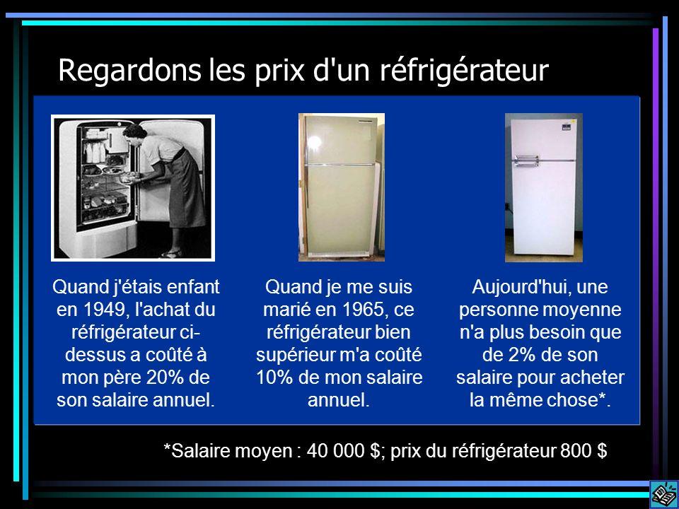 Regardons les prix d un réfrigérateur Quand j étais enfant en 1949, l achat du réfrigérateur ci- dessus a coûté à mon père 20% de son salaire annuel.