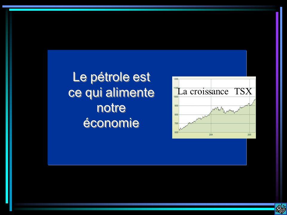 Le pétrole est ce qui alimente notre économie La croissance TSX