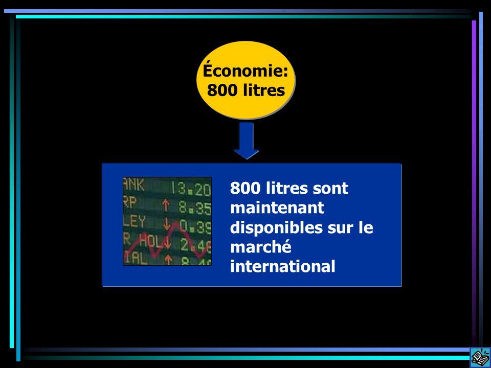 800 litres sont maintenant disponibles sur le marché international Économie: 800 litres Économie: 800 litres