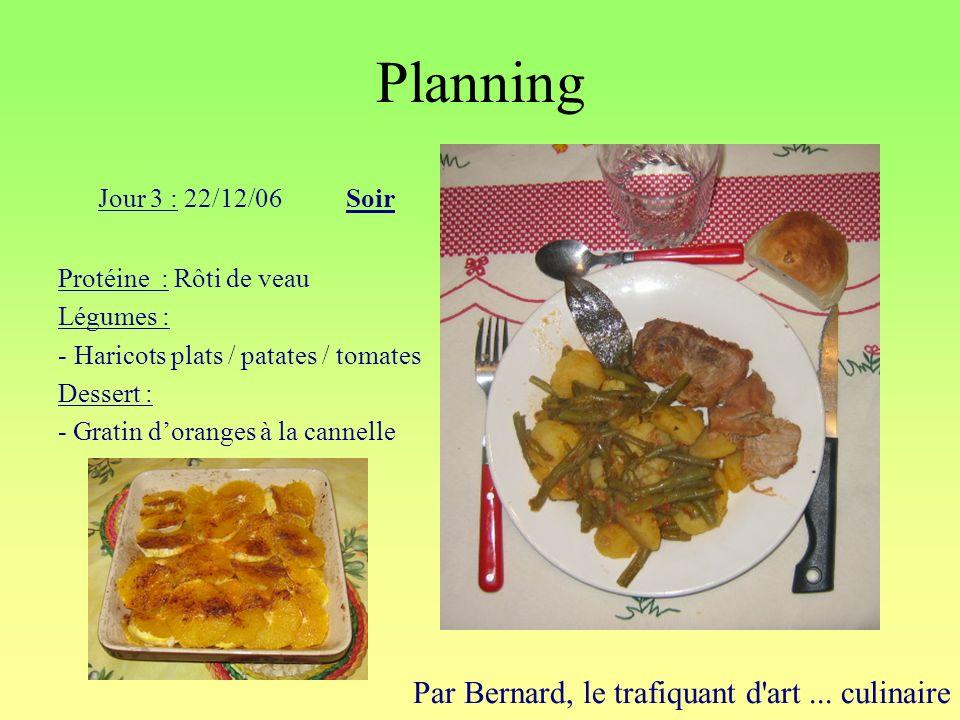 Planning Par Bernard, le trafiquant d'art... culinaire Jour 3 : 22/12/06Soir Protéine : Rôti de veau Légumes : - Haricots plats / patates / tomates De