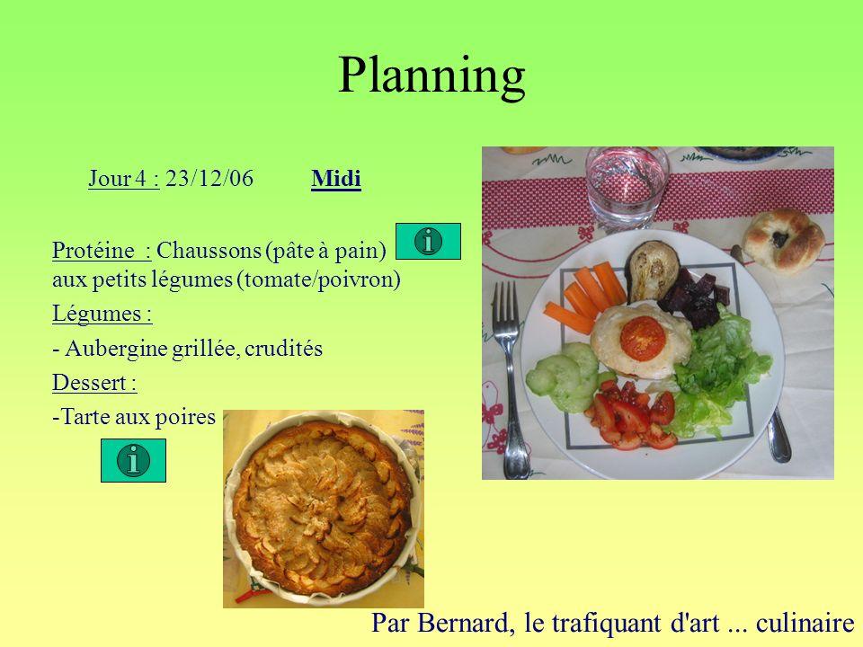 Planning Par Bernard, le trafiquant d'art... culinaire Jour 4 : 23/12/06Midi Protéine : Chaussons (pâte à pain) aux petits légumes (tomate/poivron) Lé