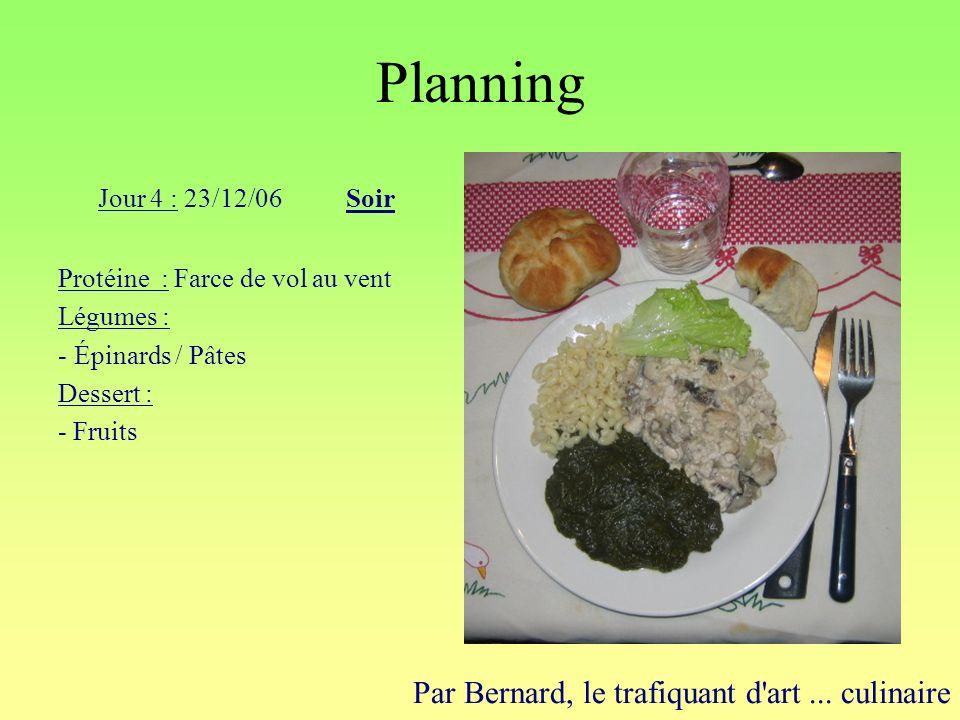 Planning Par Bernard, le trafiquant d'art... culinaire Jour 4 : 23/12/06Soir Protéine : Farce de vol au vent Légumes : - Épinards / Pâtes Dessert : -