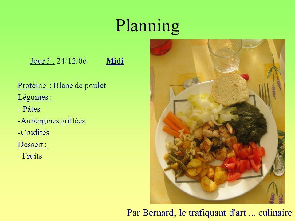 Planning Par Bernard, le trafiquant d'art... culinaire Jour 5 : 24/12/06Midi Protéine : Blanc de poulet Légumes : - Pâtes -Aubergines grillées -Crudit