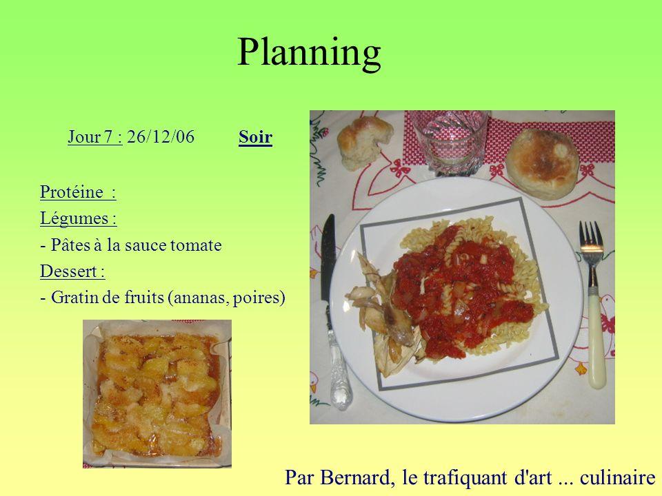 Planning Par Bernard, le trafiquant d'art... culinaire Jour 7 : 26/12/06Soir Protéine : Légumes : - Pâtes à la sauce tomate Dessert : - Gratin de frui
