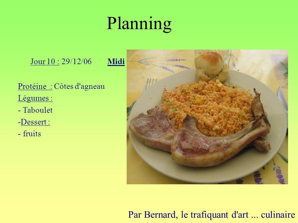 Planning Par Bernard, le trafiquant d'art... culinaire Jour 10 : 29/12/06Midi Protéine : Côtes d'agneau Légumes : - Taboulet -Dessert : - fruits