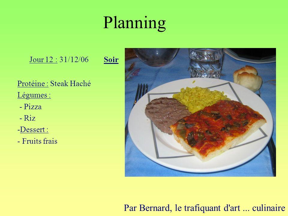 Planning Par Bernard, le trafiquant d'art... culinaire Jour 12 : 31/12/06Soir Protéine : Steak Haché Légumes : - Pizza - Riz -Dessert : - Fruits frais