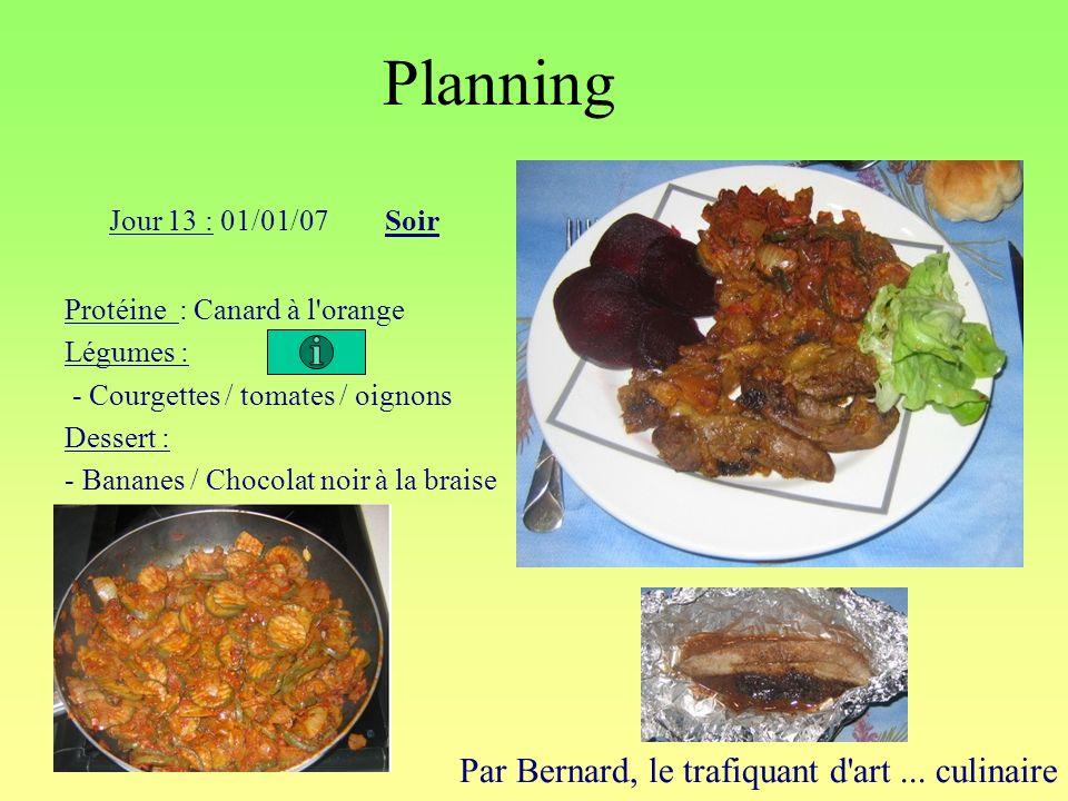 Planning Par Bernard, le trafiquant d'art... culinaire Jour 13 : 01/01/07Soir Protéine : Canard à l'orange Légumes : - Courgettes / tomates / oignons