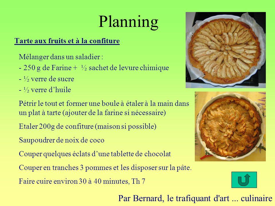 Planning Par Bernard, le trafiquant d'art... culinaire Tarte aux fruits et à la confiture Mélanger dans un saladier : - 250 g de Farine + ½ sachet de