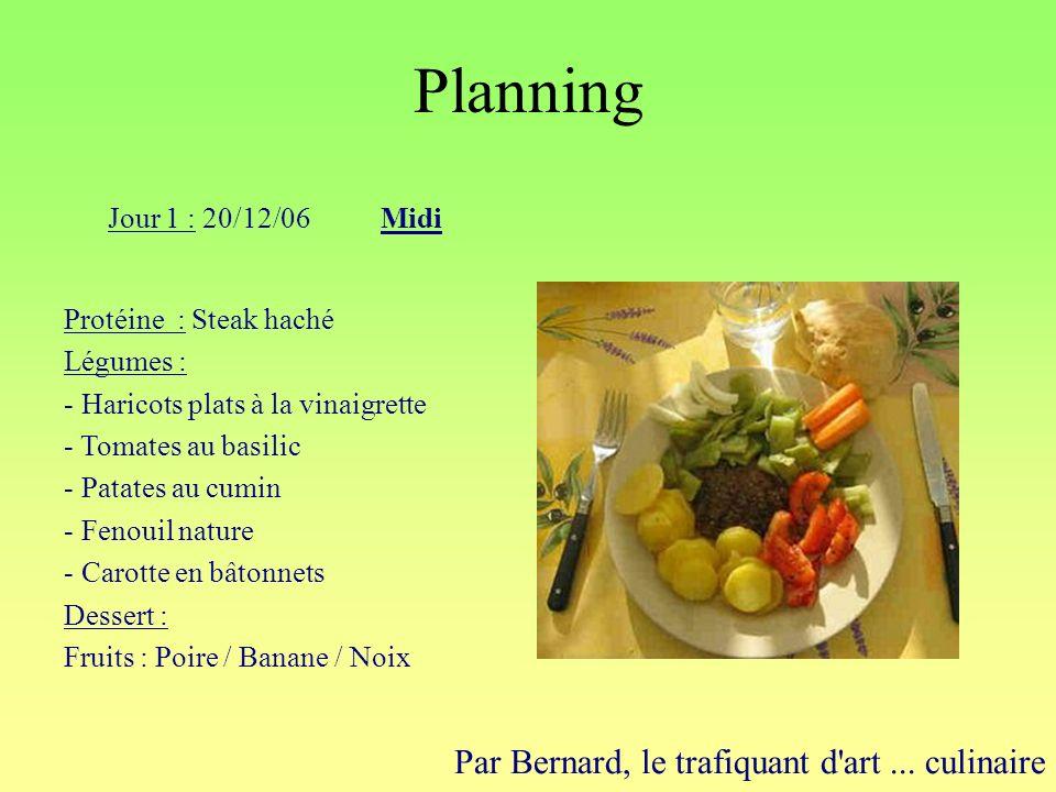Planning Par Bernard, le trafiquant d'art... culinaire Jour 1 : 20/12/06 Protéine : Steak haché Légumes : - Haricots plats à la vinaigrette - Tomates