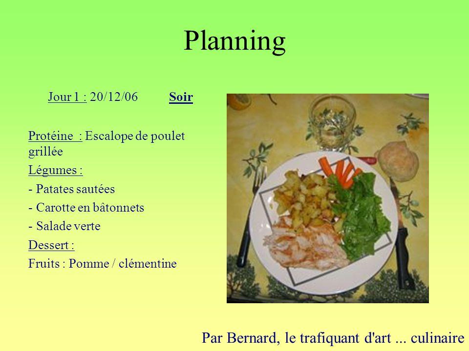 Planning Par Bernard, le trafiquant d'art... culinaire Jour 1 : 20/12/06Soir Protéine : Escalope de poulet grillée Légumes : - Patates sautées - Carot