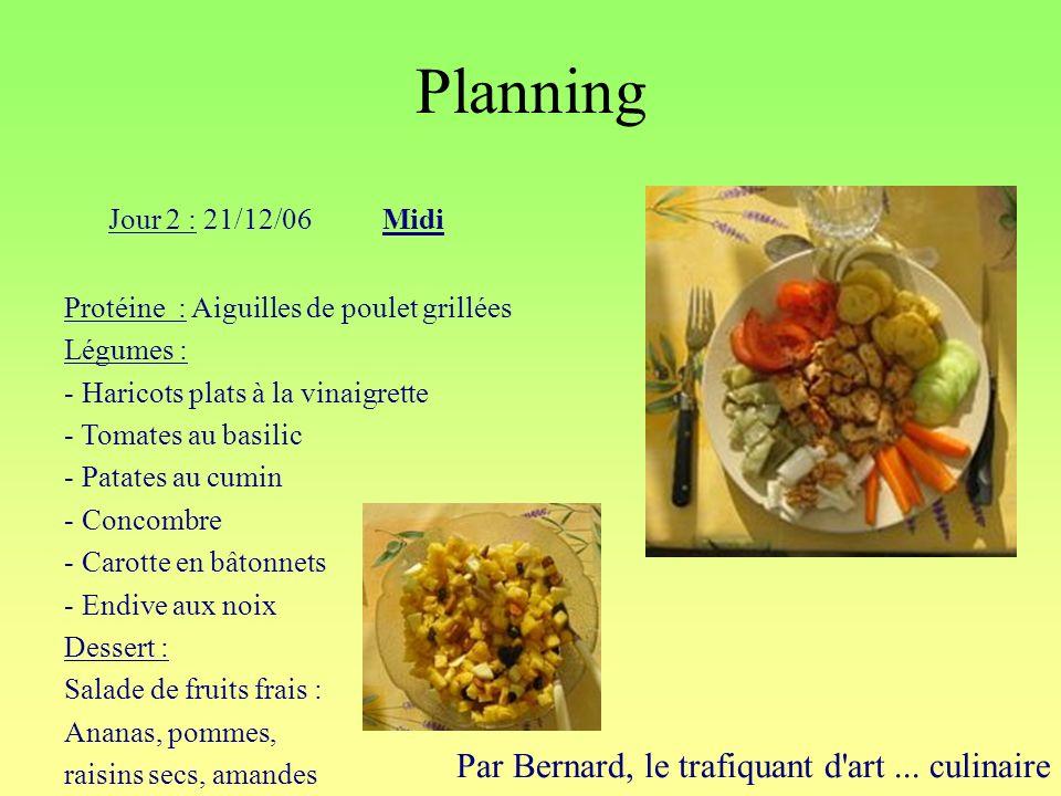 Planning Par Bernard, le trafiquant d'art... culinaire Jour 2 : 21/12/06Midi Protéine : Aiguilles de poulet grillées Légumes : - Haricots plats à la v