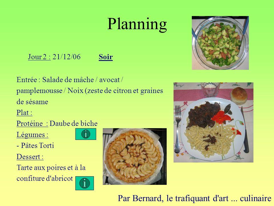 Planning Par Bernard, le trafiquant d'art... culinaire Jour 2 : 21/12/06Soir Entrée : Salade de mâche / avocat / pamplemousse / Noix (zeste de citron