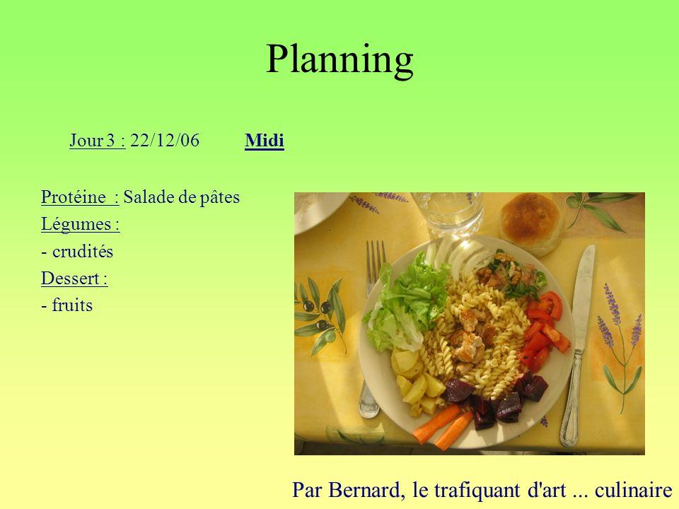 Planning Par Bernard, le trafiquant d'art... culinaire Jour 3 : 22/12/06Midi Protéine : Salade de pâtes Légumes : - crudités Dessert : - fruits