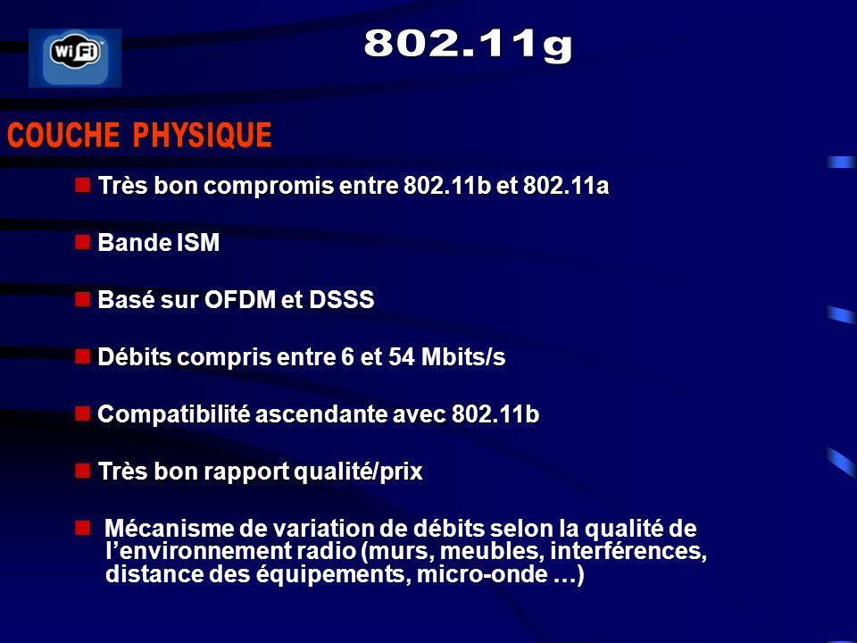 Très bon compromis entre 802.11b et 802.11a Très bon compromis entre 802.11b et 802.11a Bande ISM Basé sur OFDM et DSSS Débits compris entre 6 et 54 Mbits/s Compatibilité ascendante avec 802.11b Compatibilité ascendante avec 802.11b Très bon rapport qualité/prix Très bon rapport qualité/prix Mécanisme de variation de débits selon la qualité de lenvironnement radio (murs, meubles, interférences, distance des équipements, micro-onde …)