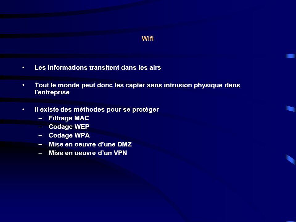 Wifi Les informations transitent dans les airs Tout le monde peut donc les capter sans intrusion physique dans l entreprise Il existe des méthodes pour se protéger –Filtrage MAC –Codage WEP –Codage WPA –Mise en oeuvre dune DMZ –Mise en oeuvre dun VPN
