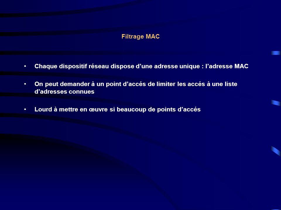 Filtrage MAC Chaque dispositif réseau dispose dune adresse unique : ladresse MAC On peut demander à un point daccés de limiter les accés à une liste dadresses connues Lourd à mettre en œuvre si beaucoup de points daccés