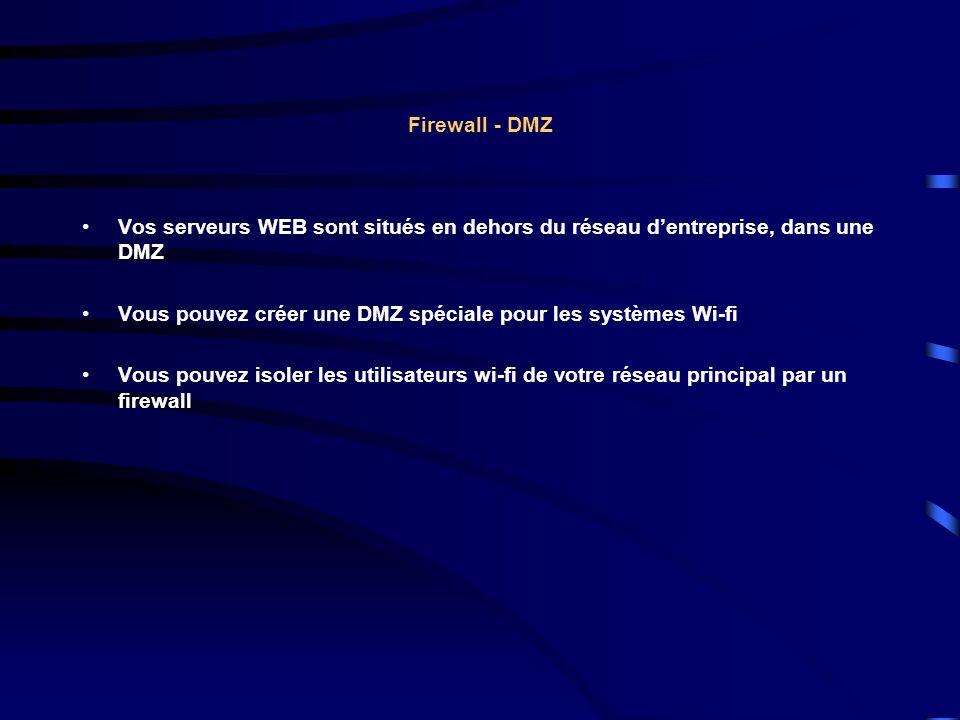 Firewall - DMZ Vos serveurs WEB sont situés en dehors du réseau dentreprise, dans une DMZ Vous pouvez créer une DMZ spéciale pour les systèmes Wi-fi Vous pouvez isoler les utilisateurs wi-fi de votre réseau principal par un firewall