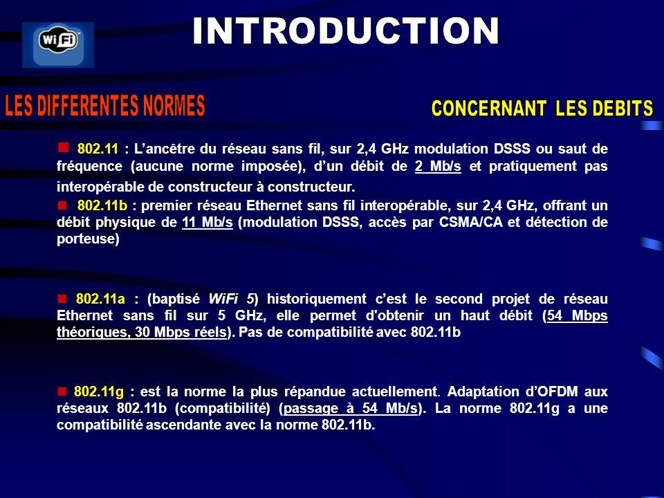802.11 : Lancêtre du réseau sans fil, sur 2,4 GHz modulation DSSS ou saut de fréquence (aucune norme imposée), dun débit de 2 Mb/s et pratiquement pas interopérable de constructeur à constructeur.