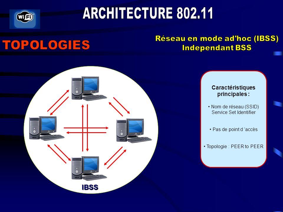 IBSS Caractéristiques principales : Nom de réseau (SSID) Service Set Identifier Pas de point d accès Topologie : PEER to PEER