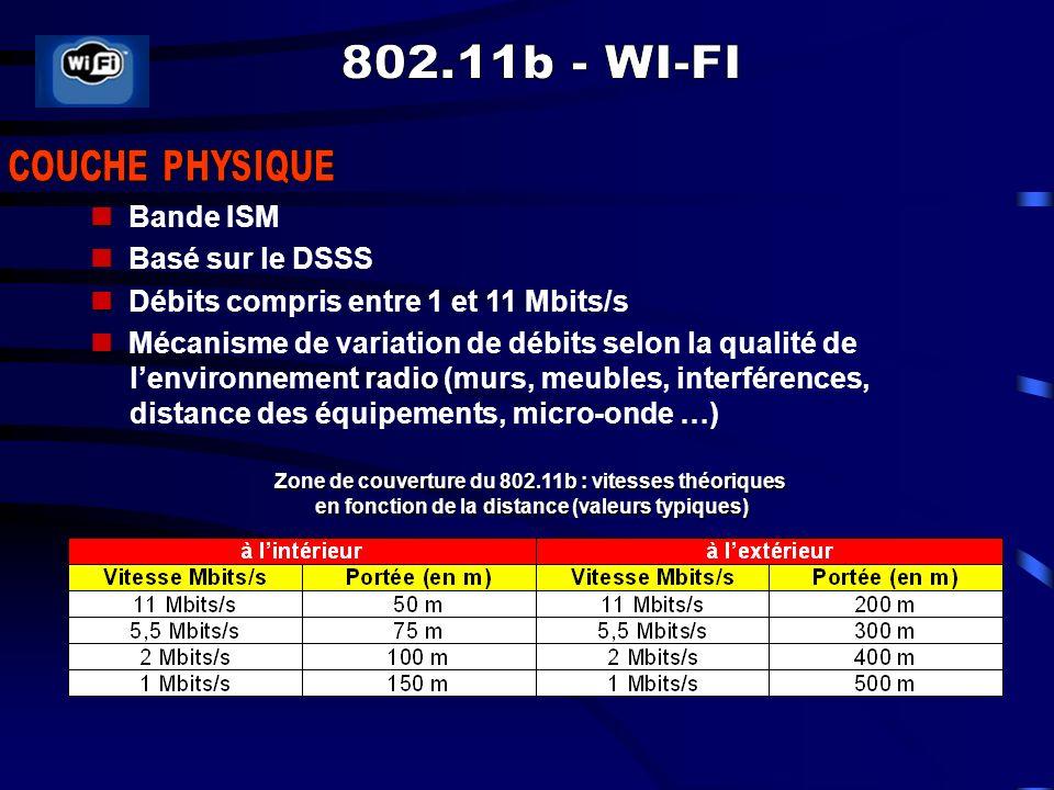 Bande ISM Basé sur le DSSS Débits compris entre 1 et 11 Mbits/s Mécanisme de variation de débits selon la qualité de lenvironnement radio (murs, meubles, interférences, distance des équipements, micro-onde …) Zone de couverture du 802.11b : vitesses théoriques en fonction de la distance (valeurs typiques)