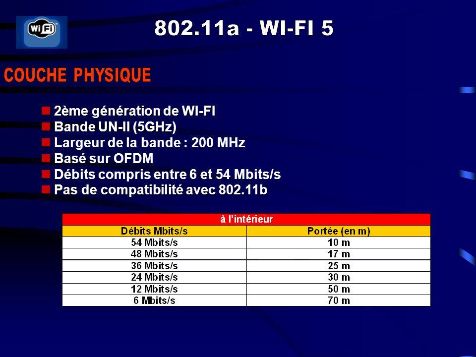 2ème génération de WI-FI 2ème génération de WI-FI Bande UN-II (5GHz) Largeur de la bande : 200 MHz Basé sur OFDM Débits compris entre 6 et 54 Mbits/s Pas de compatibilité avec 802.11b Pas de compatibilité avec 802.11b