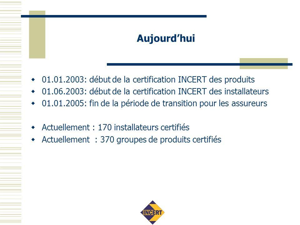 Aujourdhui 01.01.2003: début de la certification INCERT des produits 01.06.2003: début de la certification INCERT des installateurs 01.01.2005: fin de la période de transition pour les assureurs Actuellement : 170 installateurs certifiés Actuellement : 370 groupes de produits certifiés