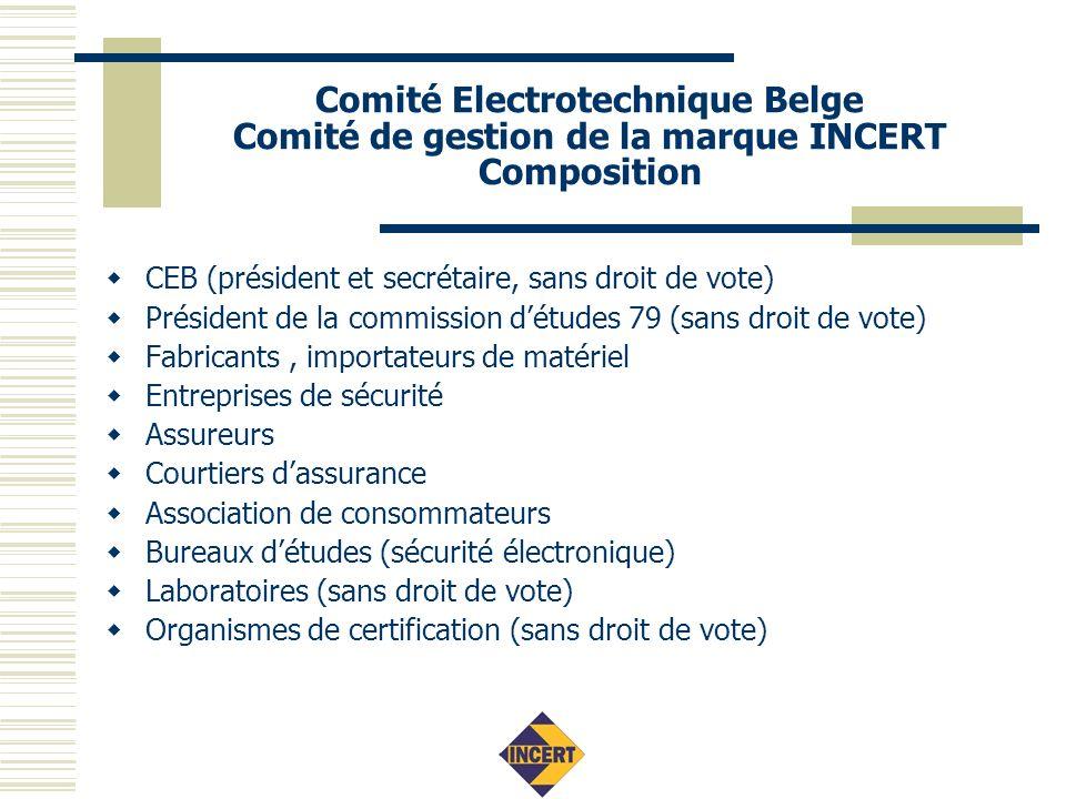 Comité de gestion de la marque INCERT Fonctionnement Les décisions sont prises à la majorité des voix exprimées En pratique les décisions se prennent par consensus Réunion trimestrielle Budget à appouver par le Comité de gestion de la marque INCERT (25.000 - 30.000 EUR)