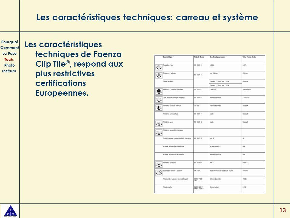 13 Les caractéristiques techniques: carreau et système Les caractéristiques techniques de Faenza Clip Tile ®, respond aux plus restrictives certificat