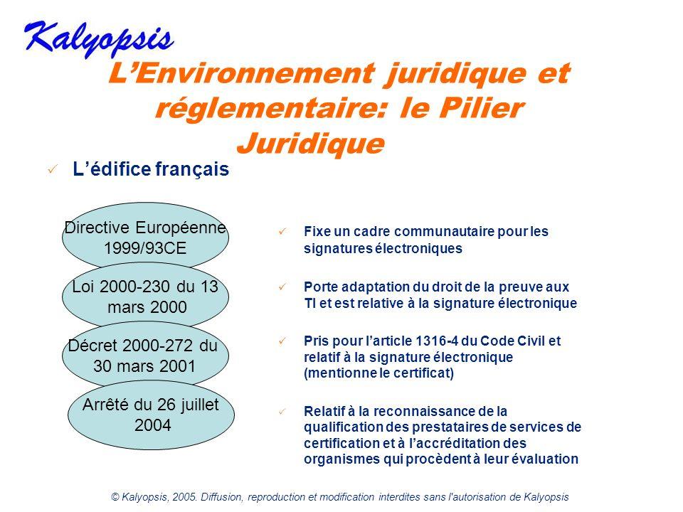 © Kalyopsis, 2005. Diffusion, reproduction et modification interdites sans l'autorisation de Kalyopsis LEnvironnement juridique et réglementaire: le P