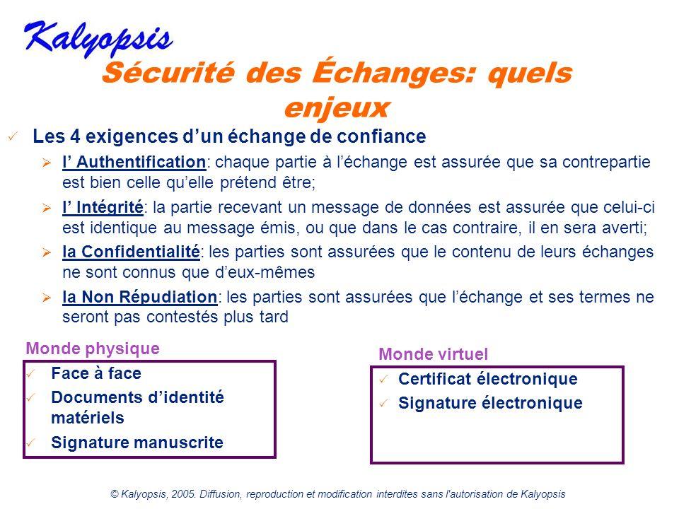 © Kalyopsis, 2005. Diffusion, reproduction et modification interdites sans l'autorisation de Kalyopsis Sécurité des Échanges: quels enjeux Les 4 exige