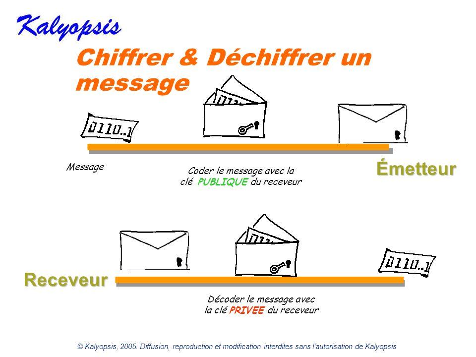 © Kalyopsis, 2005. Diffusion, reproduction et modification interdites sans l'autorisation de Kalyopsis Chiffrer & Déchiffrer un message Émetteur Messa