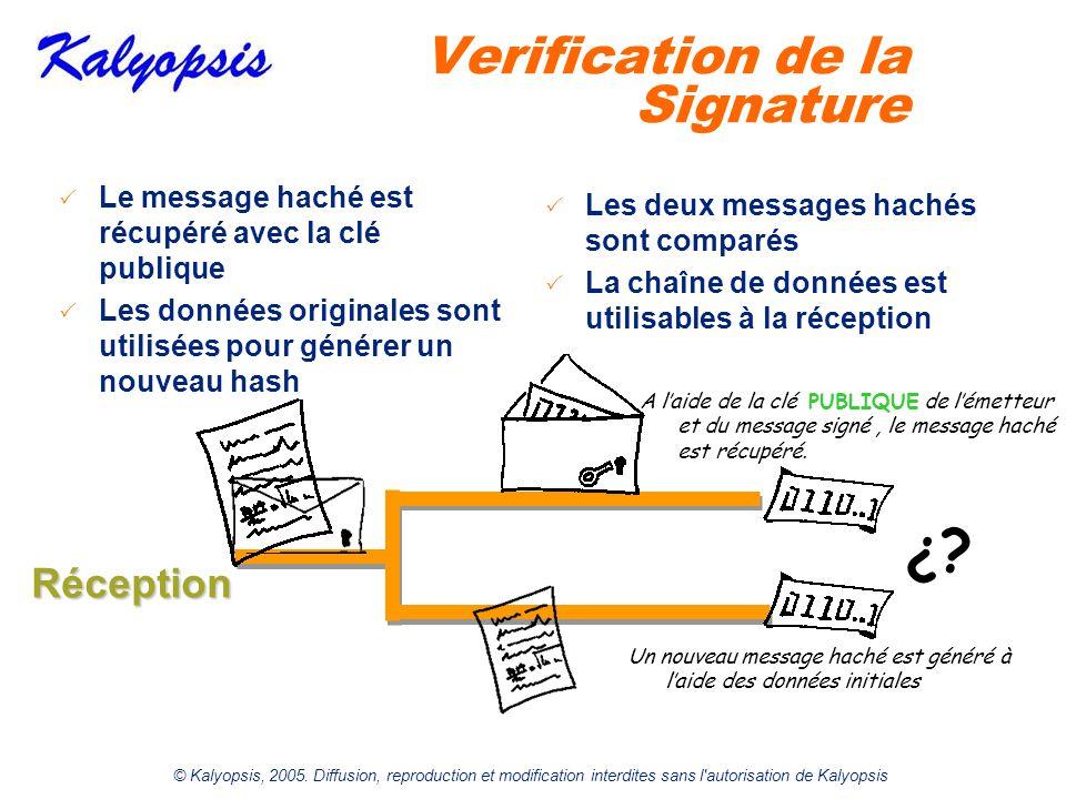 © Kalyopsis, 2005. Diffusion, reproduction et modification interdites sans l'autorisation de Kalyopsis Verification de la Signature A laide de la clé