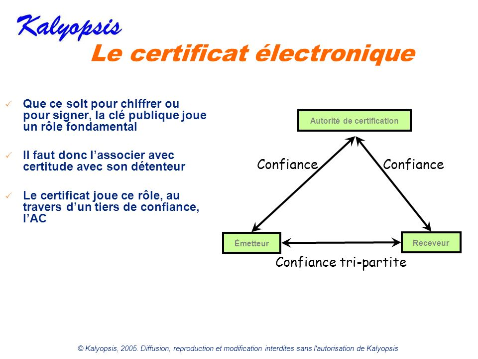 © Kalyopsis, 2005. Diffusion, reproduction et modification interdites sans l'autorisation de Kalyopsis Le certificat électronique Que ce soit pour chi