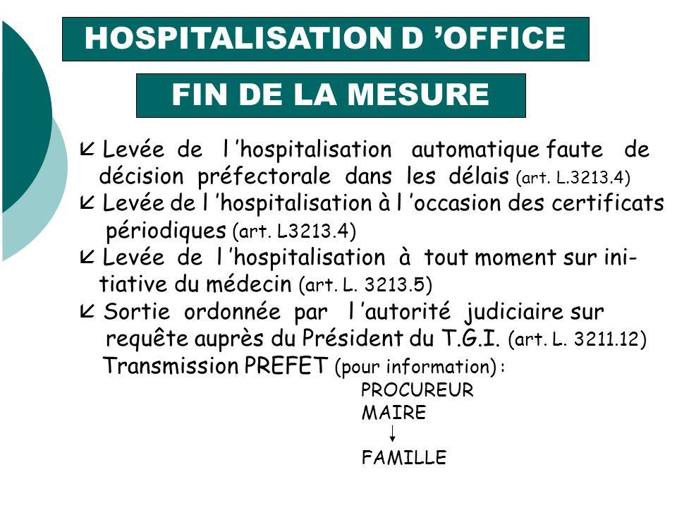 HOSPITALISATION D OFFICE FIN DE LA MESURE Levée de l hospitalisation automatique faute de décision préfectorale dans les délais (art.