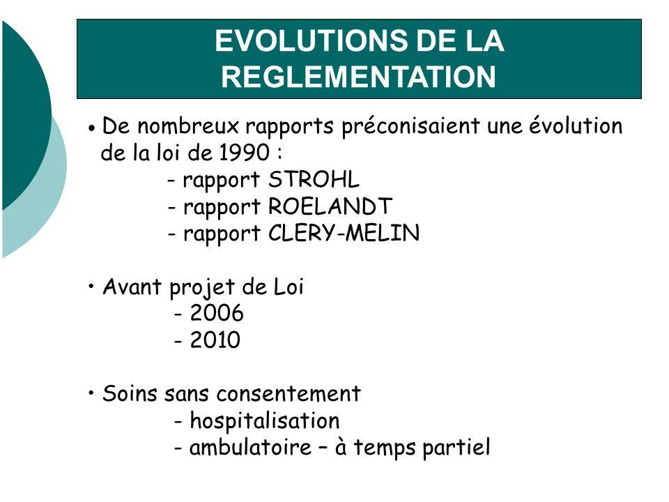 EVOLUTIONS DE LA REGLEMENTATION De nombreux rapports préconisaient une évolution de la loi de 1990 : - rapport STROHL - rapport ROELANDT - rapport CLERY-MELIN Avant projet de Loi - 2006 - 2010 Soins sans consentement - hospitalisation - ambulatoire – à temps partiel