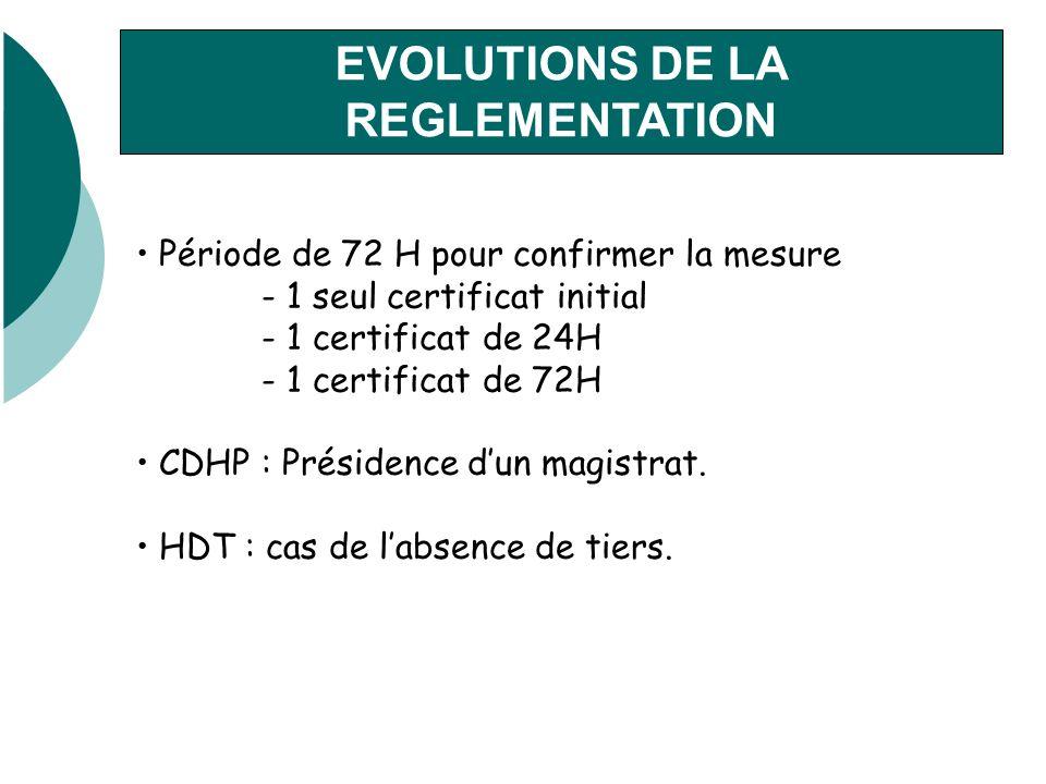 EVOLUTIONS DE LA REGLEMENTATION Période de 72 H pour confirmer la mesure - 1 seul certificat initial - 1 certificat de 24H - 1 certificat de 72H CDHP : Présidence dun magistrat.