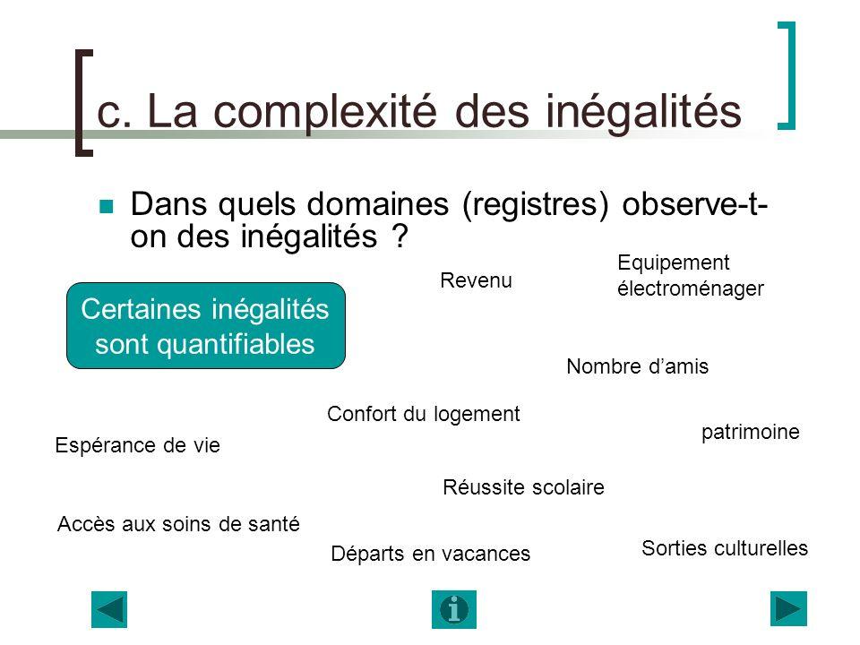 c. La complexité des inégalités Dans quels domaines (registres) observe-t- on des inégalités ? Certaines inégalités sont quantifiables Revenu patrimoi