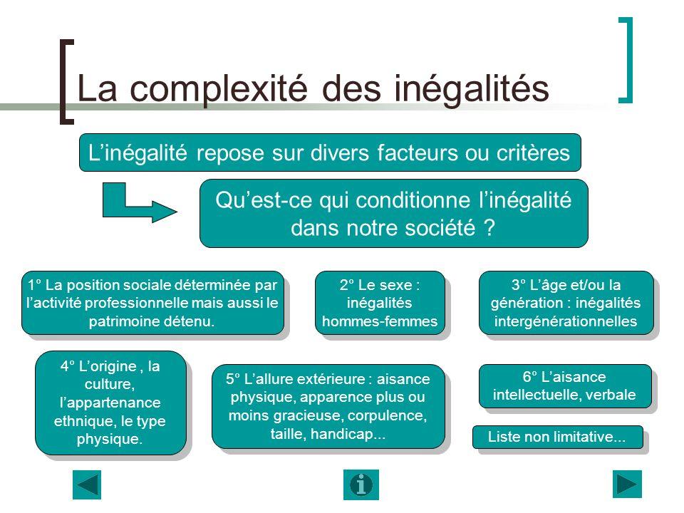 La complexité des inégalités Linégalité repose sur divers facteurs ou critères Quest-ce qui conditionne linégalité dans notre société ? 1° La position