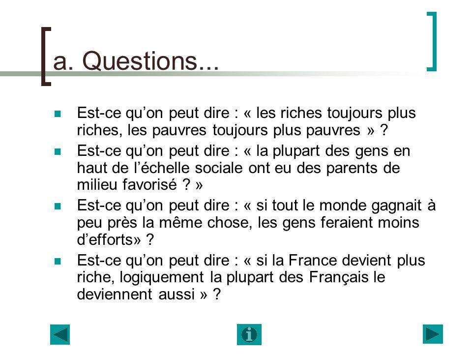 a. Questions... Est-ce quon peut dire : « les riches toujours plus riches, les pauvres toujours plus pauvres » ? Est-ce quon peut dire : « la plupart